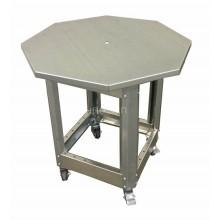 Поворотные столы